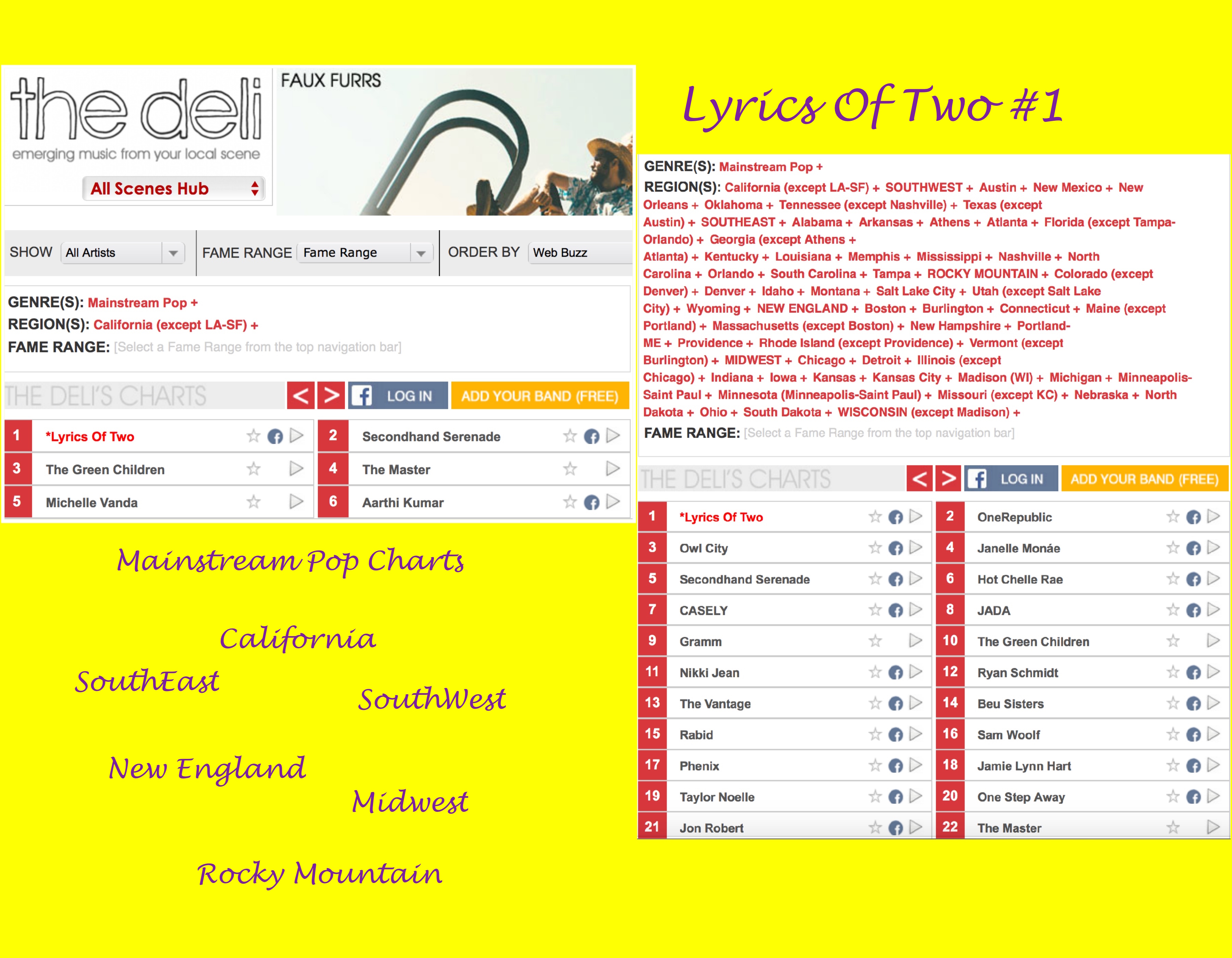 Lyrics Of Two Is #1 On The Deli Music Magazine Charts Again!